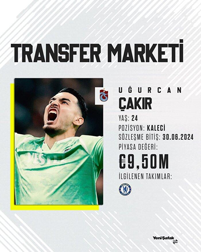 Trabzonspor'un genç kalecisi için Chelsea devrede