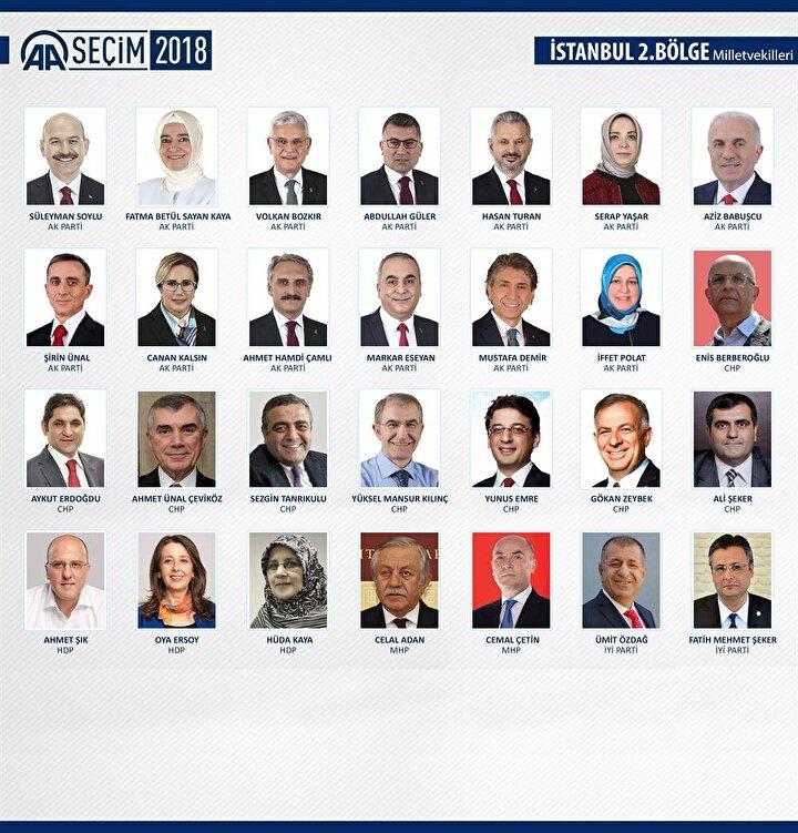 İSTANBUL 2.Bölge
