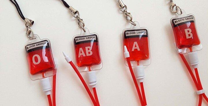 Türkiye'de iki sistem yan yana yazılarak belirtilir. Örneğin; A türü kanda Rh değeri negatif ise, o kan için A Rh (-) grubu denir. Türkiye'de Kızılay'ın verilerine göre en fazla bulunan ve en çok ihtiyaç duyulan grup A Rh (+)'dir.