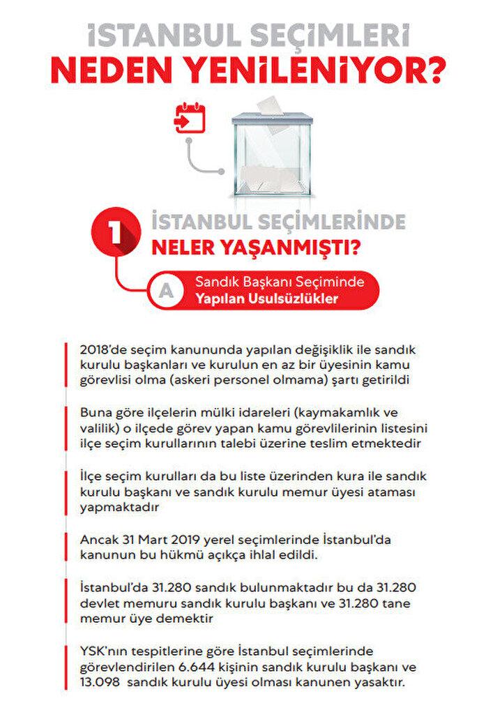 Yüksek Seçim Kurulu'nun İstanbul'daki yerel seçimlerin iptalinin ardından yaşanan tartışmalara açıklık getirmek üzere Cumhurbaşkanlığı kaynaklarınca bir kitapçık hazırlandı.