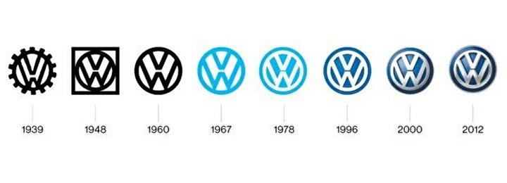 Volkswagenin 1939 yılından günümüze logo evrimi.