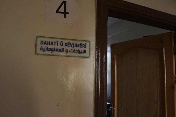 Teröristlerden temizlenen Tel Abyadda 3 gün önce de örgütün tahrip ettiği hastanenin girişinde teröristbaşı Öcalan posterinin olduğu görüntüleri yayınlanmıştı.