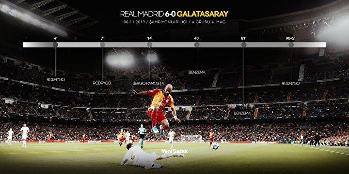Galatasarayın efsane futbolcuları arasında yer alan Cevad Prekazi, Real Madrid karşısında alınan 6-0lık farklı mağlubiyeti değerlendirdi.