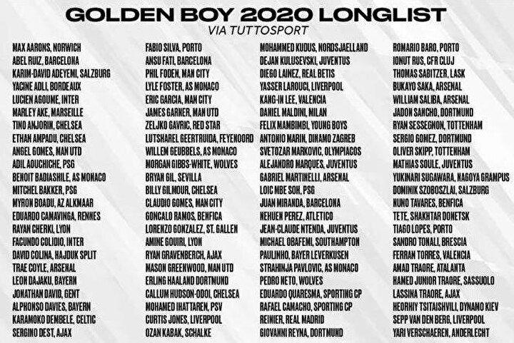 İşte Golden Boy 2020 adaylarının listesi.