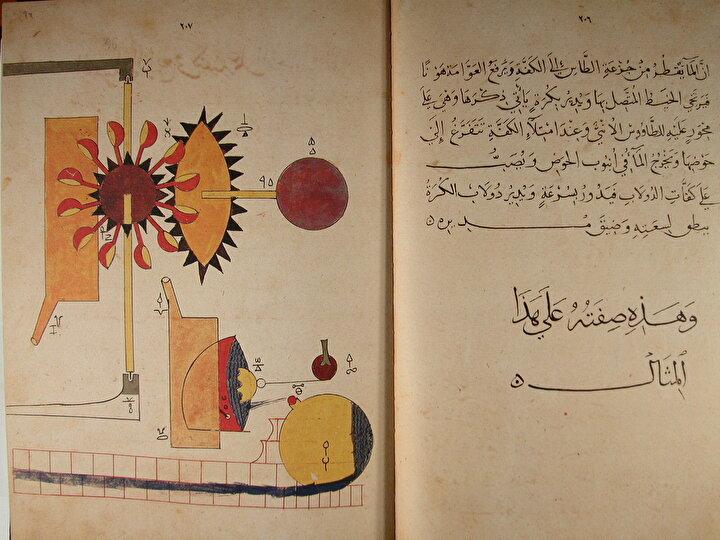 Cezerî'nin 1205'te tamamladığı el-Cami beyne'l-ʿilmi ve'l-ʿameli'n-nâfiʿ fî ṣınâʿati'l-ḥiyel adlı ünlü eseri.  Mekanik alanında çok önemli çizimlerin yer aldığı bir eser. (Ayasofya-3606)