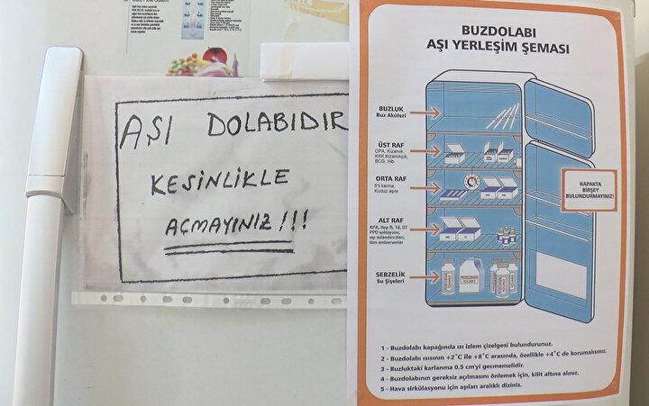 Türkiyede uygulanacak Çinli Sinovac firmasının geliştirdiği koronavirüs aşılarının ilk dozları geçtiğimiz hafta Sağlık Bakanlığının Ankaradaki Halk Sağlığı Genel Müdürlüğü depolarına getirildi.