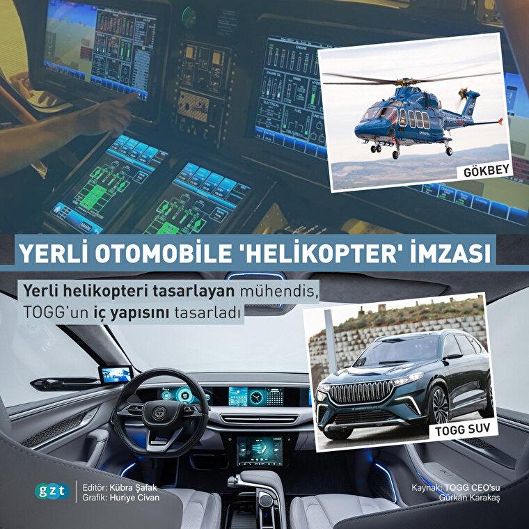 Yerli otomobile 'helikopter' imzası