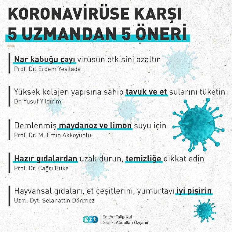 Koronavirüse karşı 5 uzmandan 5 öneri