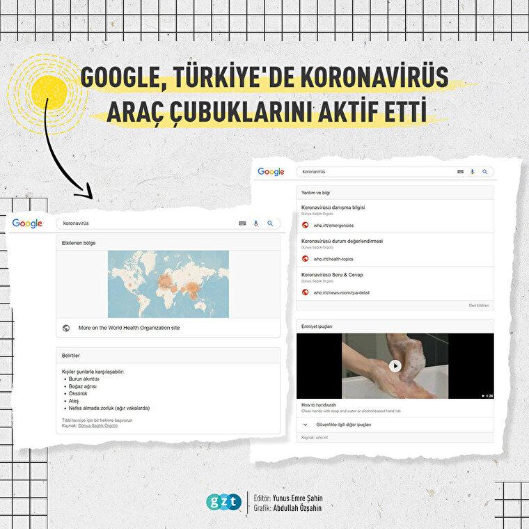 Google, Koronavirüs araç çubuklarını Türkiye için aktif etti