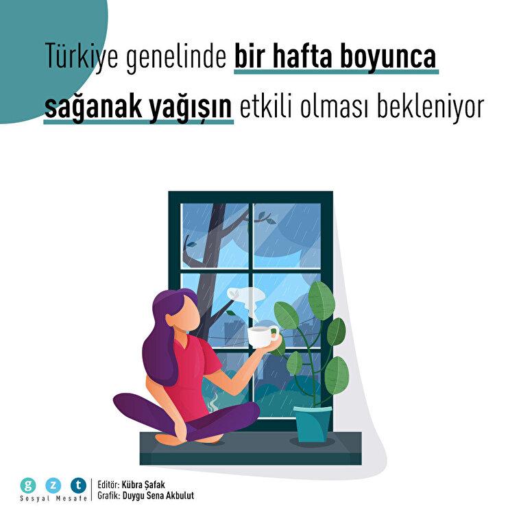 🌧️ Türkiye genelinde mayısın ilk haftası sağanak yağışlı