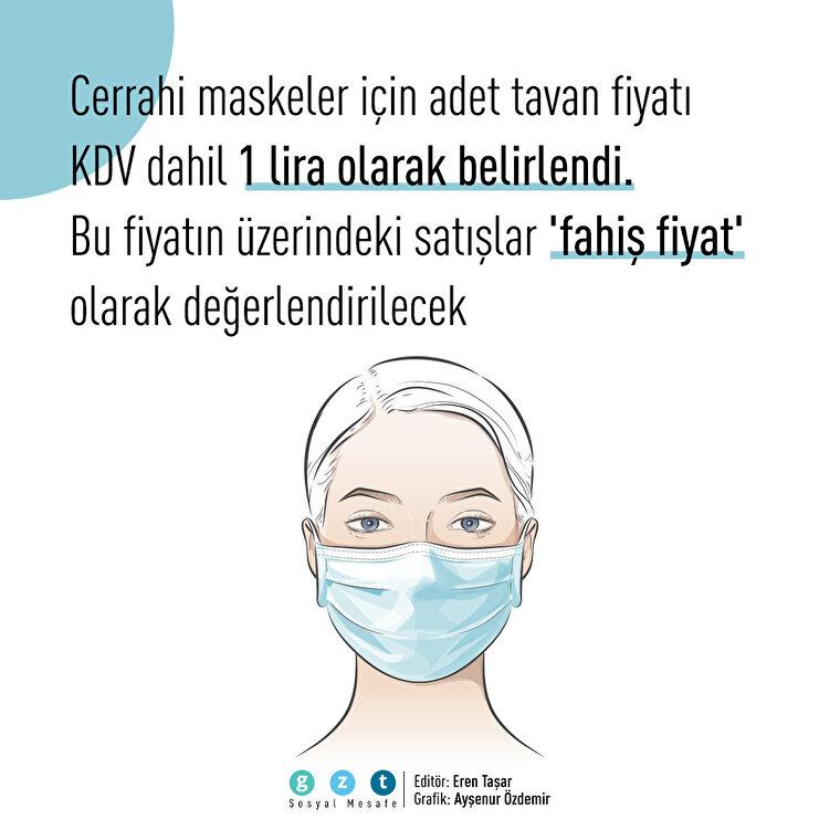 Cerrahi maskeler en fazla 1 liraya satışa sunulacak