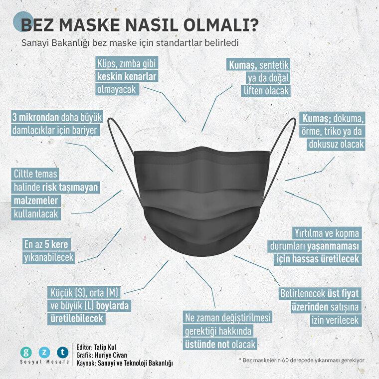 Yıkanabilir bez maske nasıl olmalı?