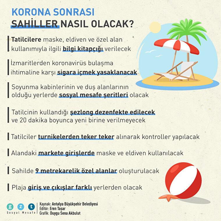 Korona sonrası sahiller nasıl olacak?