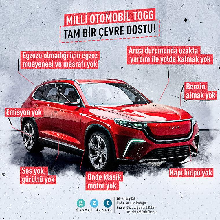 Milli otomobil TOGG çevre dostu özellikleri ile dikkat çekiyor