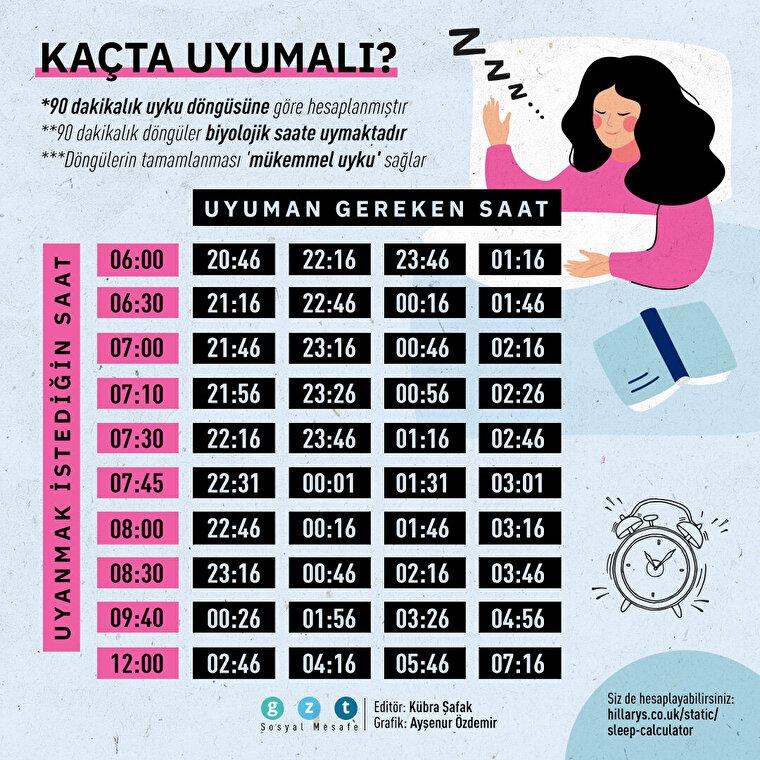 Kaçta uyumalı?