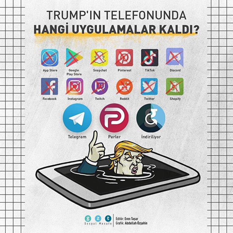 Trump'ın telefonunda hangi uygulamalar kaldı?