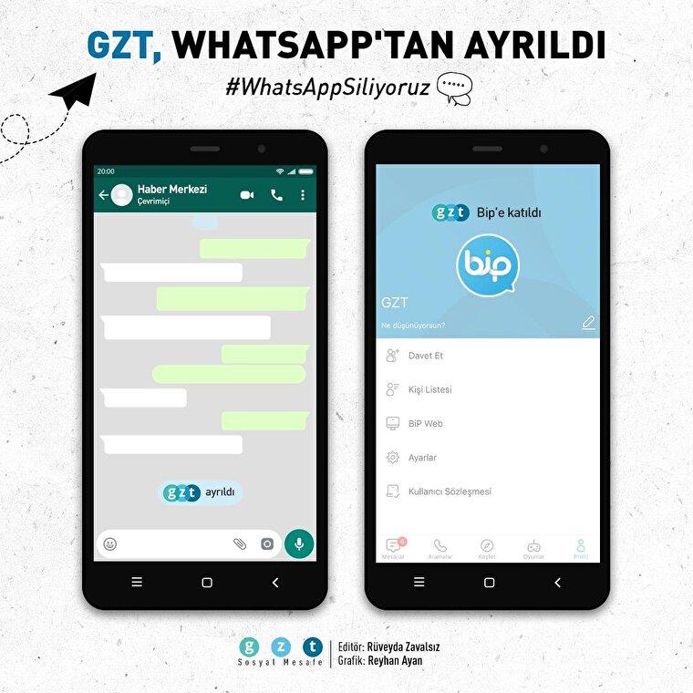 GZT, WhatsApp'dan ayrıldı