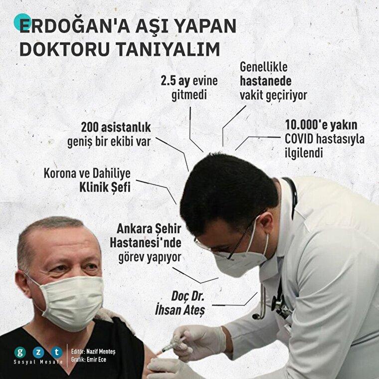 Merak konusuydu: Cumhurbaşkanı Erdoğan'a aşı yapan doktorun kim