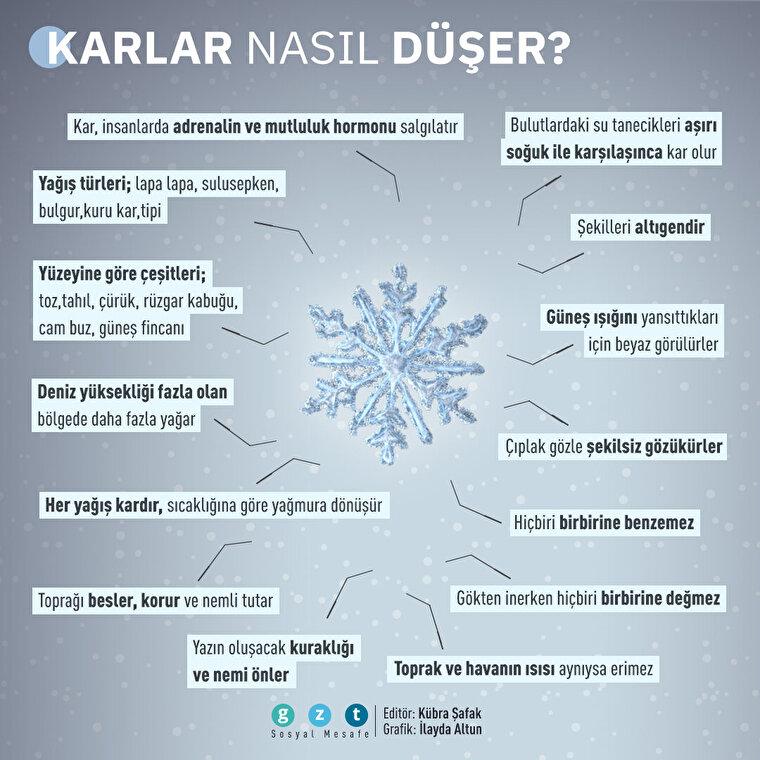 ❄ Özlem son buldu: Madde madde kar hakkında her şey