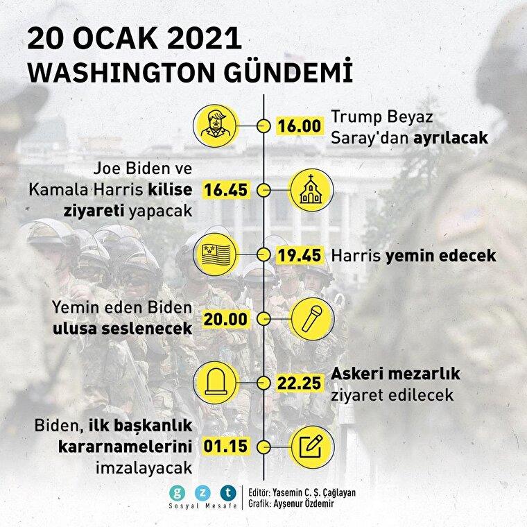 20 Ocak 2021'de ABD gündeminde neler var?