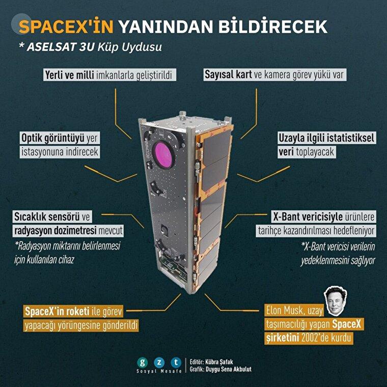 SpaceX'in yanından bildirecek