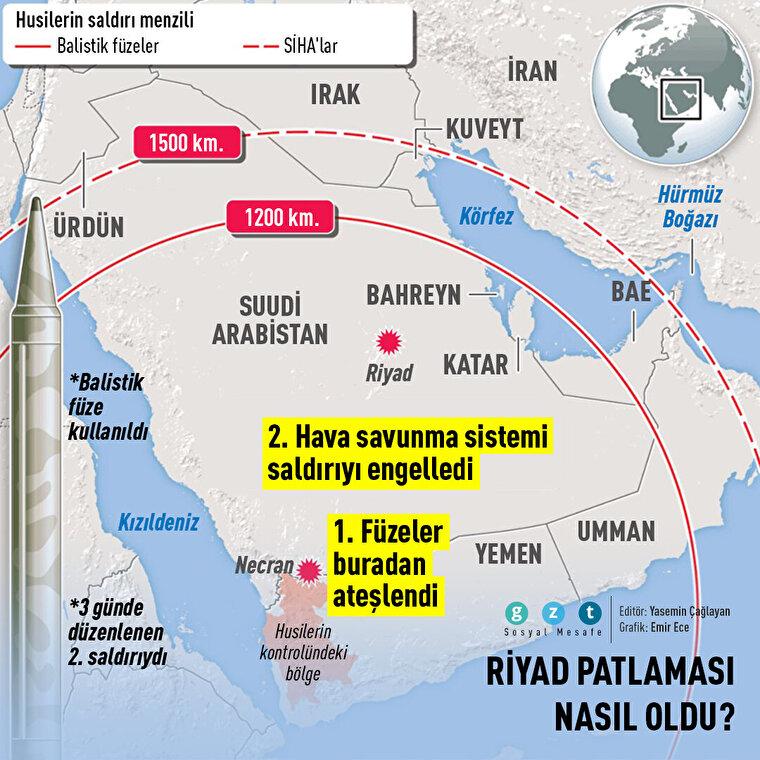 Riyad patlaması nasıl oldu?