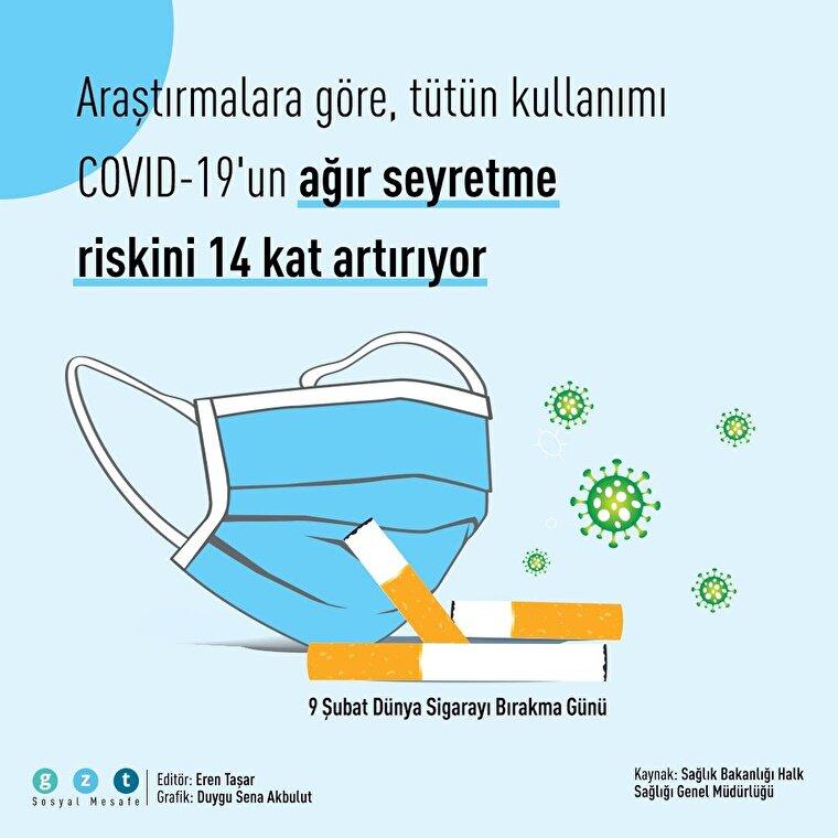 Tütün kullanımı COVID-19'un ağır geçirilmesine neden oluyor