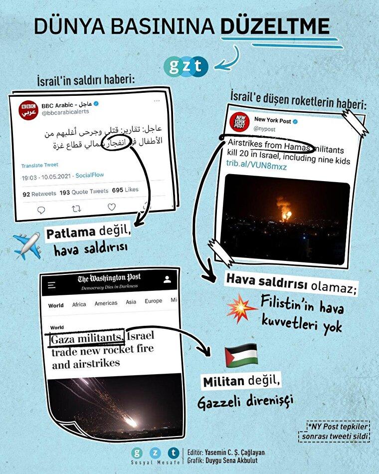 Dünya basını Filistin'de yaşananları görmezden gelmeye devam ediyor