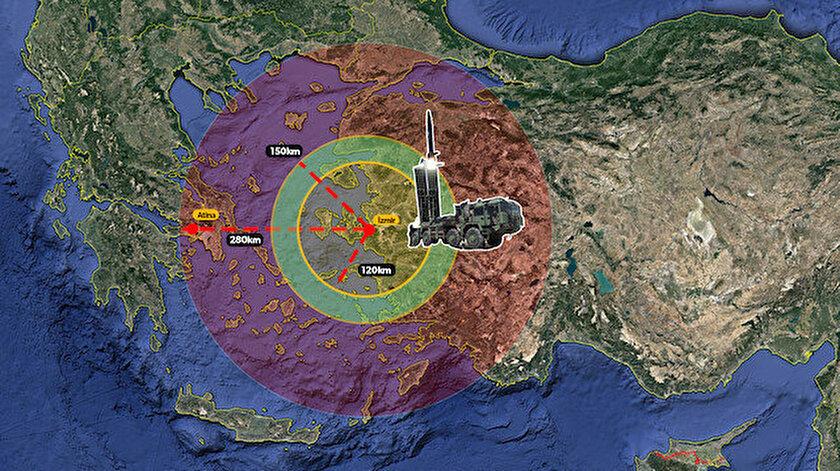 Türkiye'nin sahip olduğu füzelerin menzili Ege'deki adaları ve Atina'yı da rahatlıkla kapsıyor.