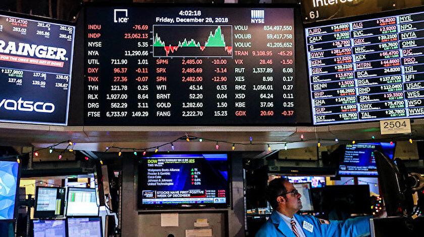 Dow Jones endeksi.