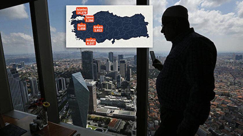 Ülke uyruklarına göre en çok konut satışı Irak vatandaşlarına yönelik yapıldı.