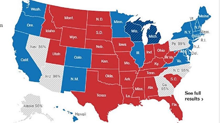 ABD'de seçim sonuçları henüz netleşmedi.