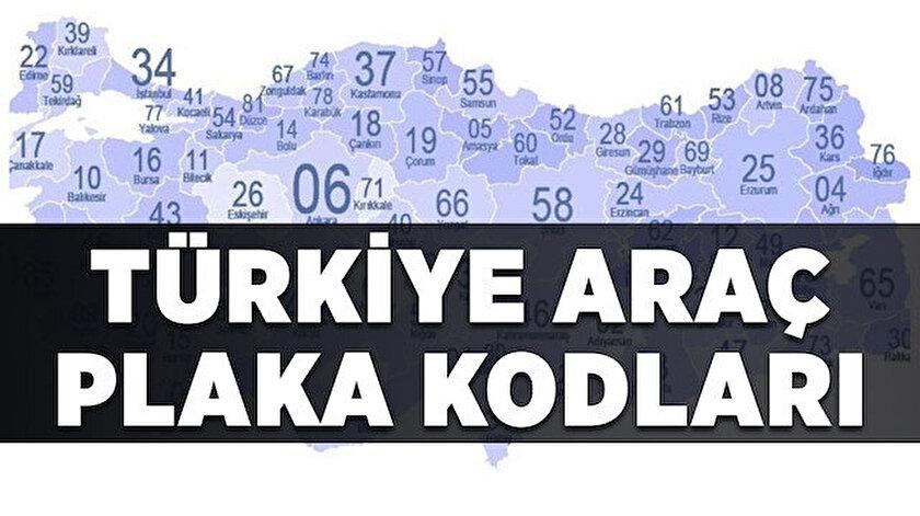Türkiye plaka kodları ve iller