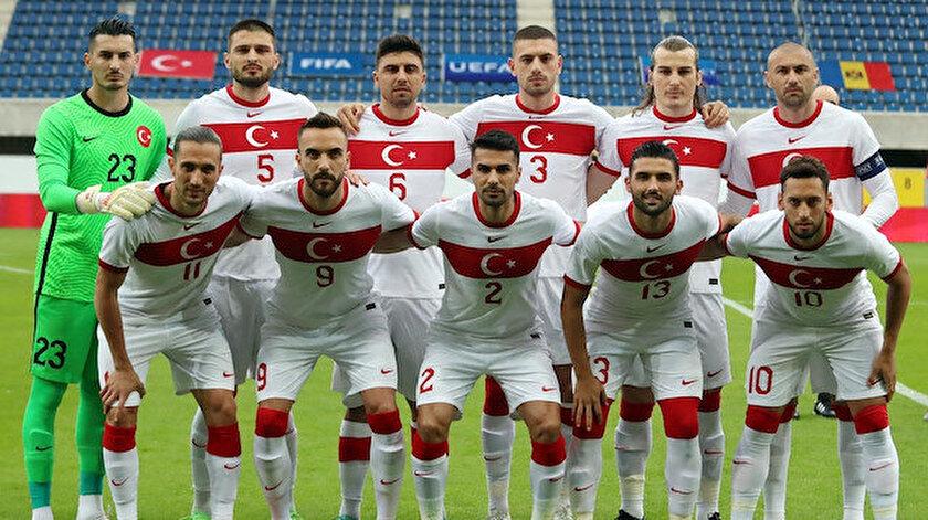 EURO 2020 Milli Takım Kadrosu (EURO 2020 BAŞLIYOR)