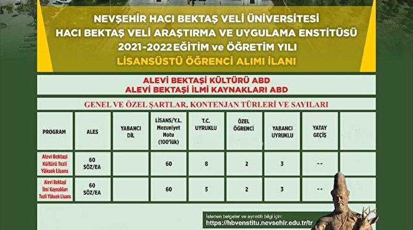NEVÜ Hacı Bektaş Veli Araştırma ve Uygulama Enstitüsü lisansüstü öğrenci alacak