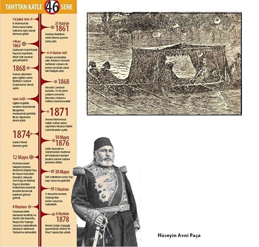 Sultan Abdülaziz Topkapı'dan Feriye Sarayı'na daha önce Hüseyin Avni Paşa'ya hediye ettiği beş çifte kürekli kayıkla nakledilmişti. Son yolculuğunu bu kayıkla (sağda üstte) yapacağını nereden bilebilirdi?