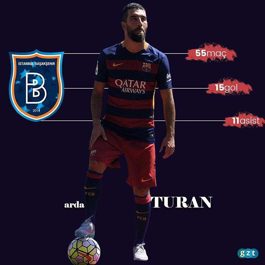 Arda Turan'ın Barcelona kariyeri.