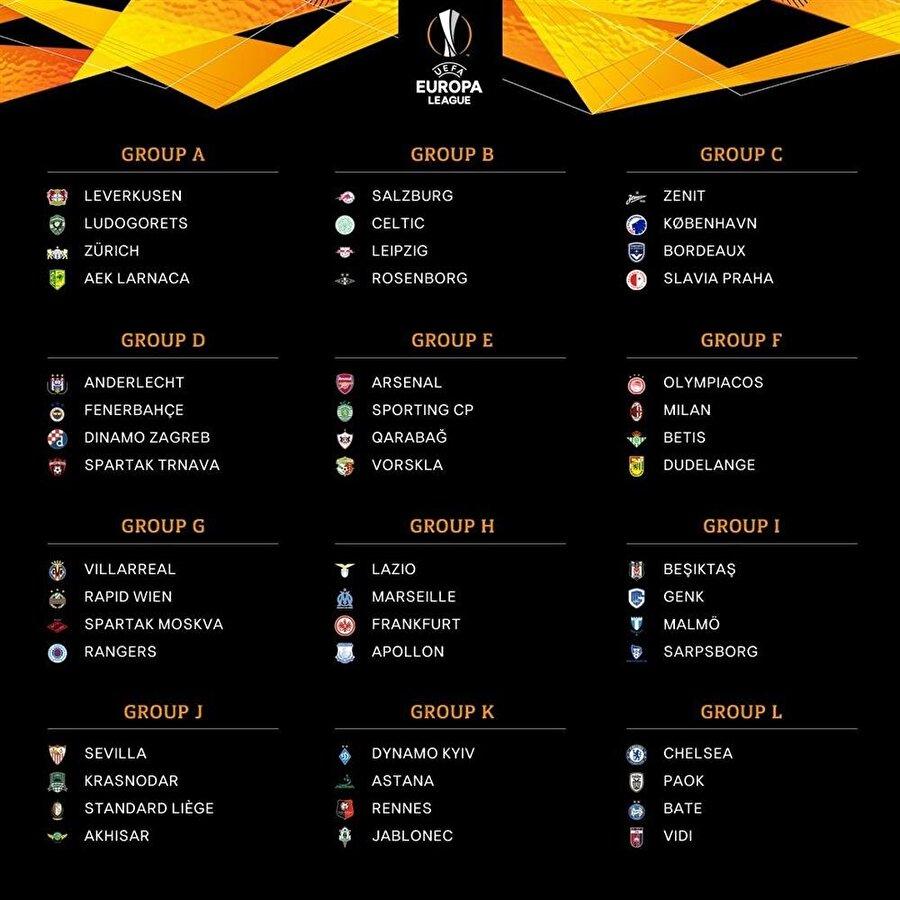 UEFA Avrupa Ligi'nde tüm gruplar bu şekilde.