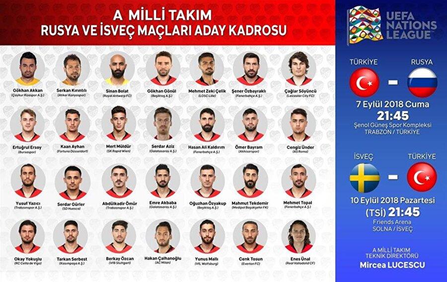 A milli futbol takımımızın Rusya ve İsveç ile oynayacağı maçların aday kadrosu belli oldu. Lucescu tarafından A Milli Takım'a davet edilen 28 kişilik kadrodan 13'ü Süper Lig dışında forma giyen futbolculardan oluşuyor. Bu alanda A Milli Takım'da bir ilk yaşandı.