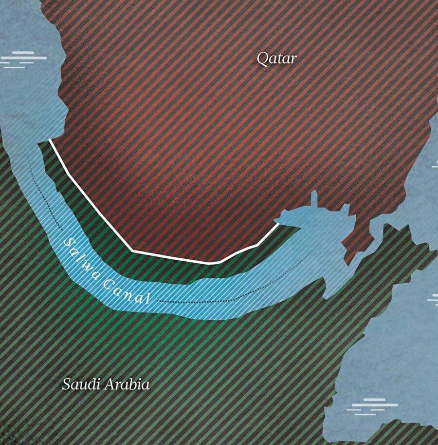 Kanalın kuzeyindeki dar kıyı şeridinde Suudi Arabistan'a ait bir askeri üs ve nükleer atık tesisi yer alacak.