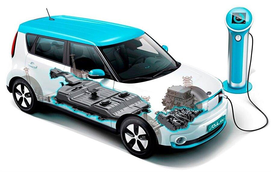 Elektrikli otomobil pazarı her geçen gün daha da genişliyor. Avrupa'da şu an lider Norveç olsa da yıl sonuna kadar nüfus yoğunluğu sebebiyle Almanya'nın listenin ilk sırasına yerleşmesi bekleniyor.