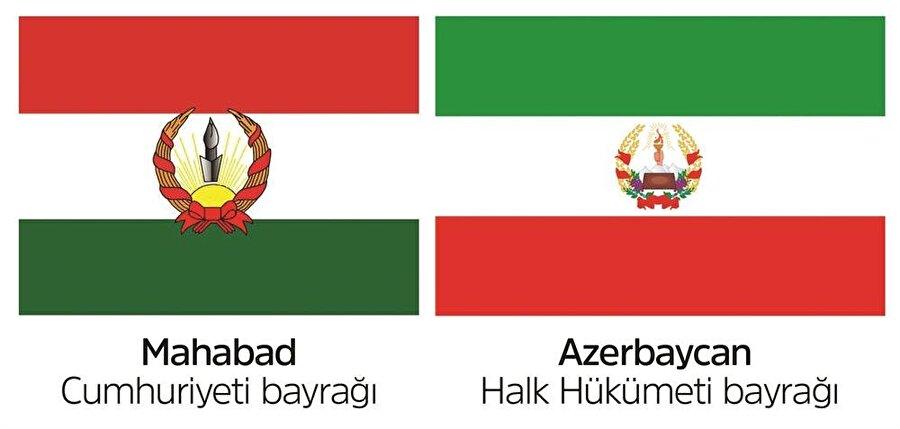 Sovyetler tarafından İran topraklarında kurulan iki ayrı cumhuriyet ve bayrakları...