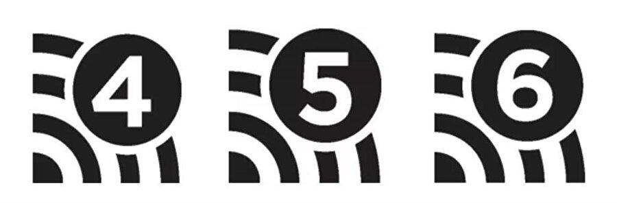 Bundan böyle Wi-Fi isimlendirmeleri Wi-Fi 1, Wi-Fi 2, Wi-Fi 3, Wi-Fi 4, Wi-Fi 5, Wi-Fi 6 halini alıyor.