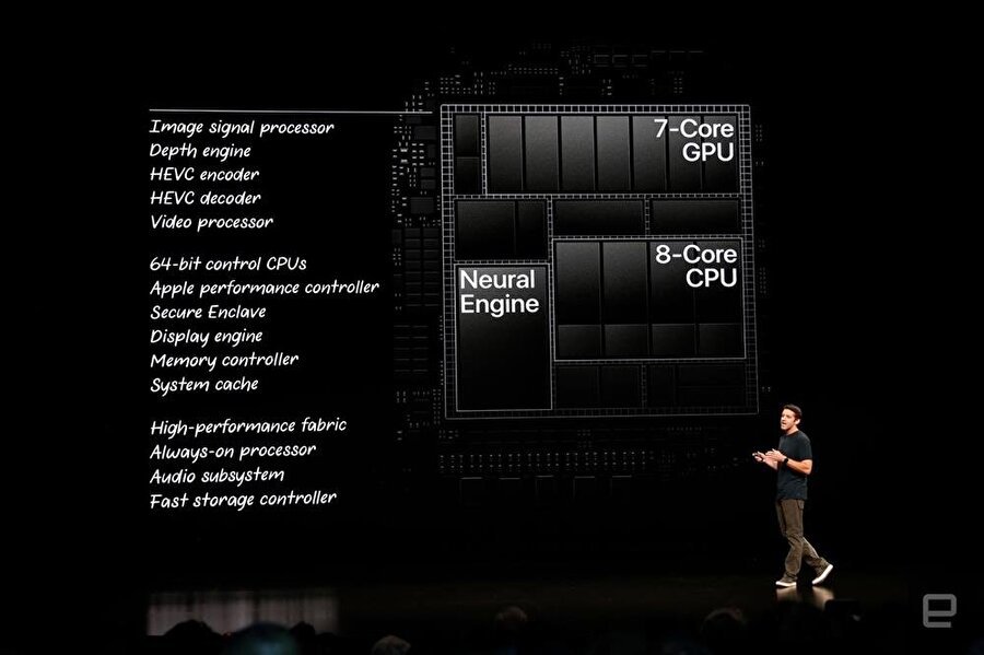 Yeni nesil iPad'in işlemcisi. Fotoğraf: Engadget.