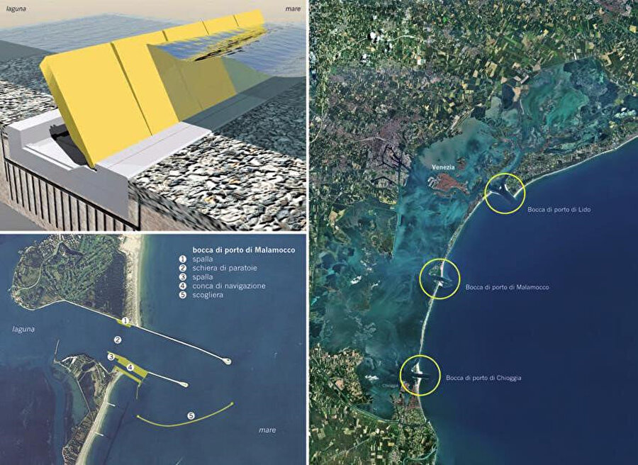 İtalyanca'da Mose olarak adlandırılan proje kapsamında 1,6 km uzunluğundaki hareketli bent, lagünü denize bağlayan 3 geçide yerleştiriliyor.