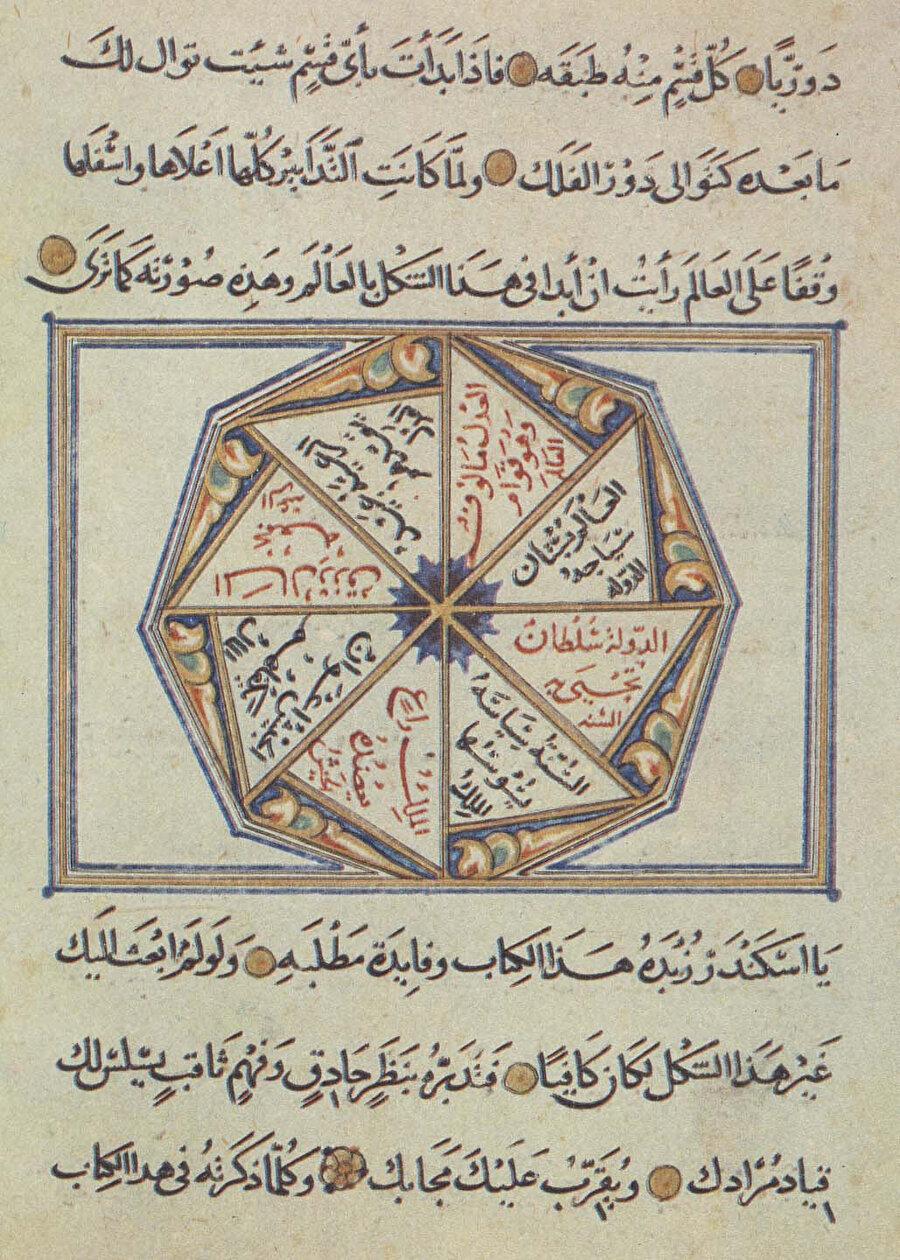 İbn Haldun, tarihi anlama çabasında zamansal döngülere büyük önem atfetmiştir.