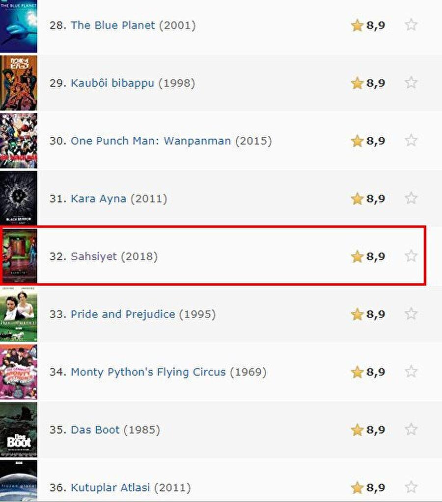 IMDb 'En İyi 100 Dizi' güncel listesi. Listede 'Şahsiyet' 32. sırada yer alıyor.