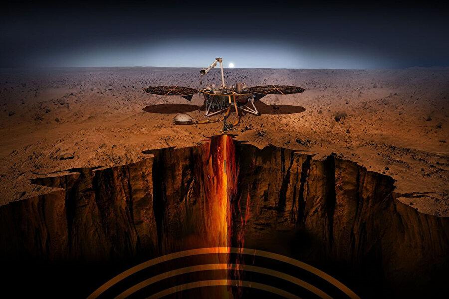 InSight uzay aracı, Mars'ı keşfetmek için belirlenen taslakları takip ederek sonuç arıyor.