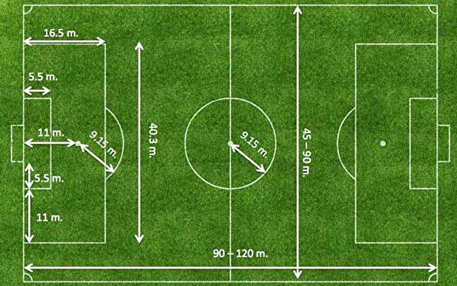 Futbol sahasının ölçülerinin şeması.