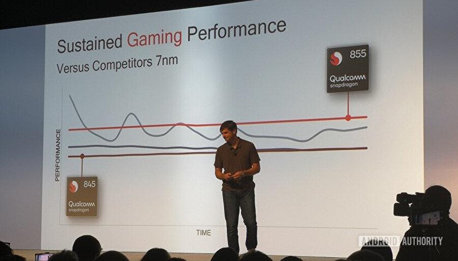 İşlemcideki performans artışı aslında GPU tarafında da geçerli.